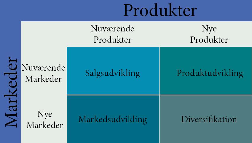 diversifizierung definition erdkunde